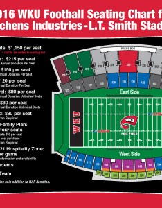 Image also season tickets on sale now for wku football western kentucky rh wkusports