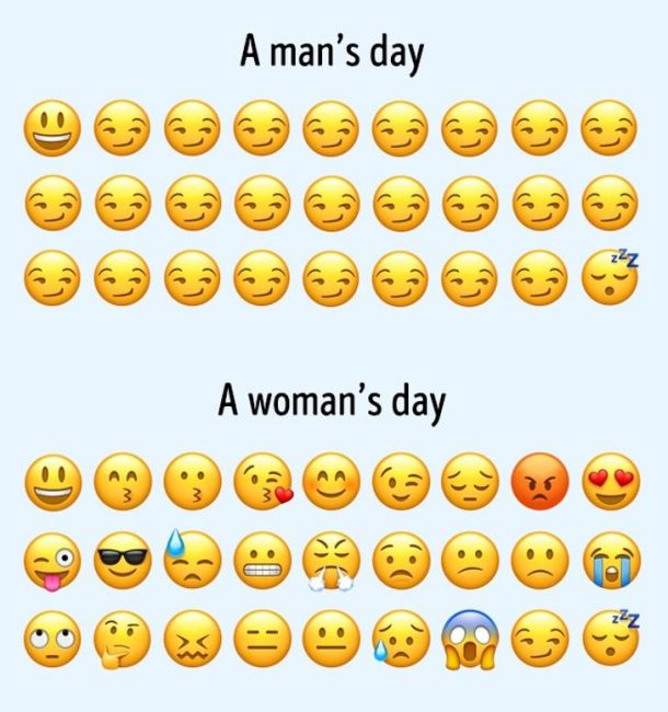 16Moments Showing That Men and Women Are From Different Planets