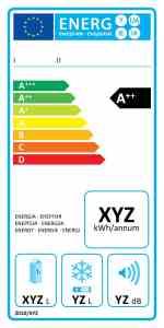 Etykiety energetyczne zamieszczone na urządzeniach