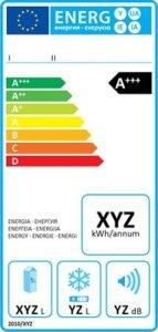 Etykieta energetyczna dla lodówek i zamrażarek - chłodziarek kompresyjnych - wlaczoszczedzanie.pl