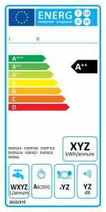 Etykieta energetyczna dla zmywarki