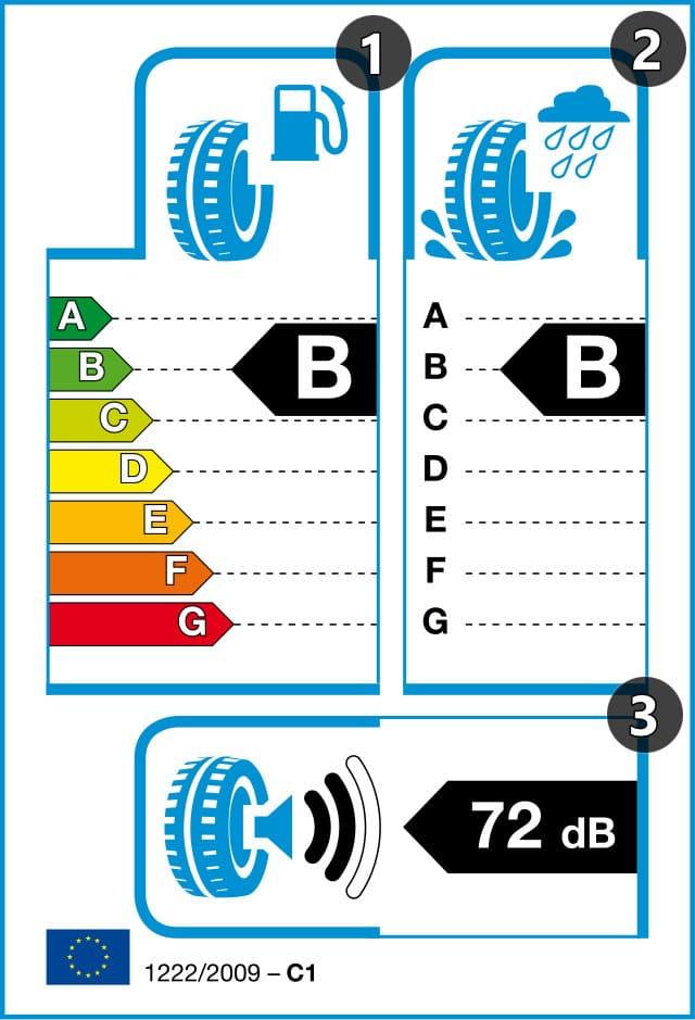 Etykieta energetyczna dla opon