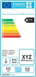 Etykieta energetyczna dla telewizorów - wlaczoszczedzanie.pl