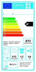 Etykieta energetyczna dla suszarek bębnowych kondensacyjnych - wlaczoszczedzanie.pl