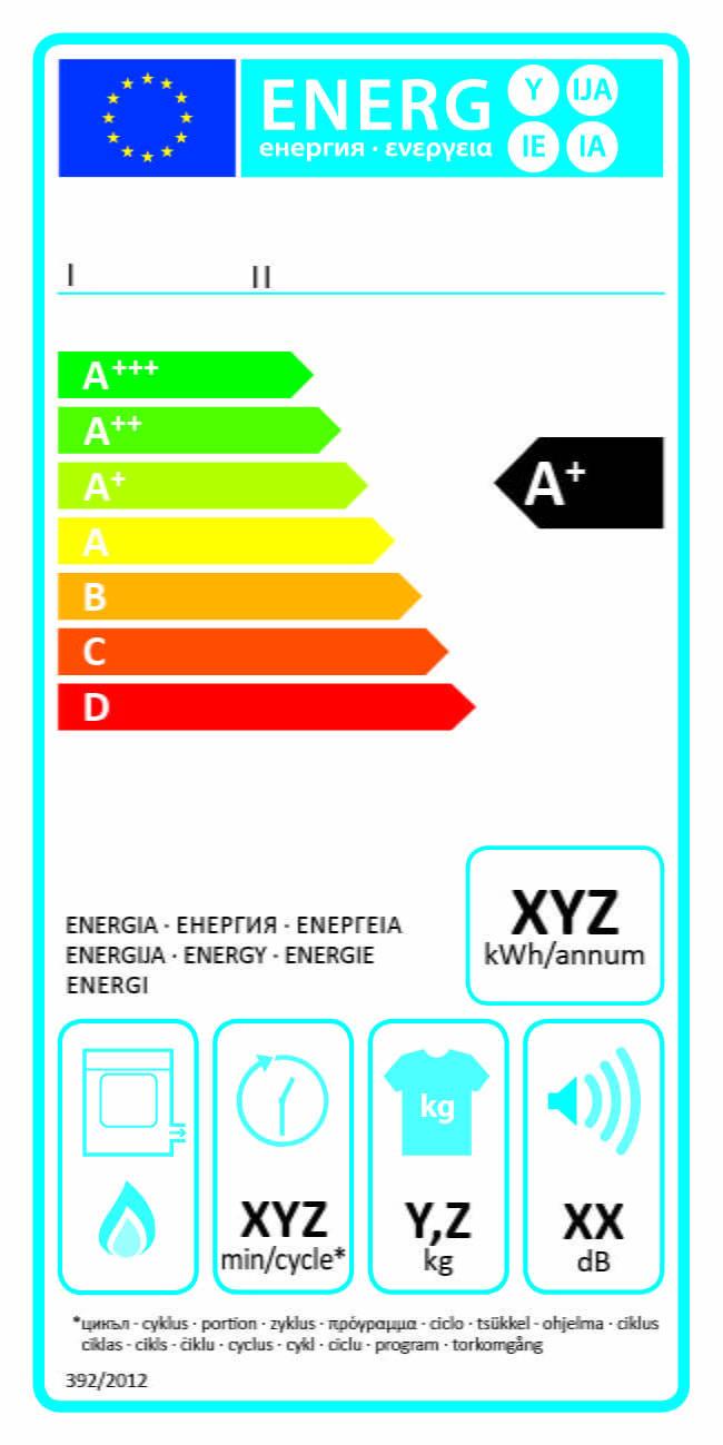 Etykieta energetyczna dla gazowych suszarek bębnowych - wlaczoszczedzanie.pl