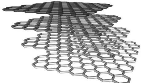 Polscy naukowcy opracowali i opatentowali metodę wytwarzania grafenu