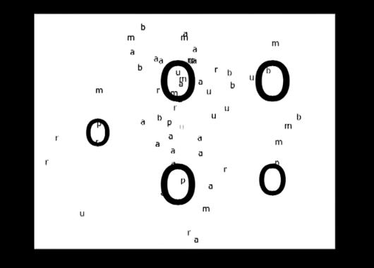 Digital Poetry – Performance/Visual/Sound