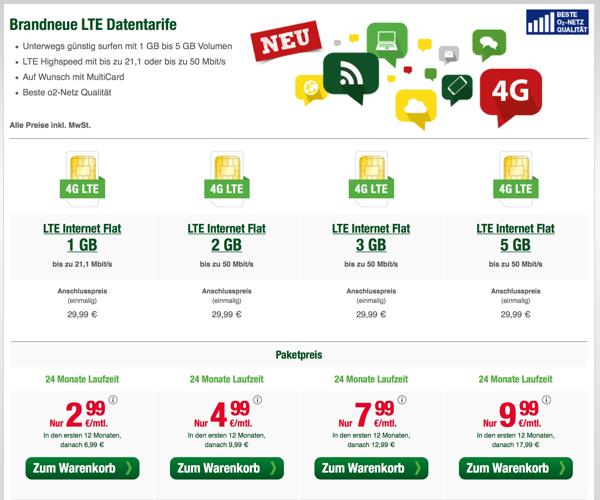 günstiger LTE Datentarif