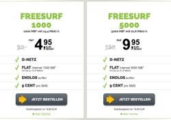 günstige Datenflat Vodafone Netz