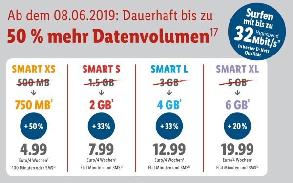 LIDL Connect Smart Tarif mehr Datenvolumen