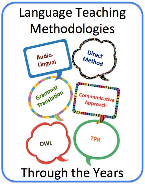 Language Teaching Methodologies Through the Years (French, Spanish) wlteacher.wordpress.com
