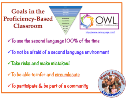 Proficiency-Based Foreign (World) Language Classroom (French, Spanish) wlteacher.wordpress.com