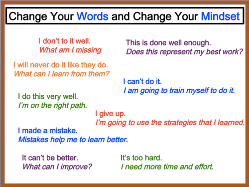 A Change in Words Can Change a Student's Mindset