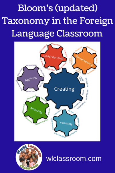 Bloom's (updated) Taxonomy in the Language Classroom (French, Spanish) www.wlclassroom.com