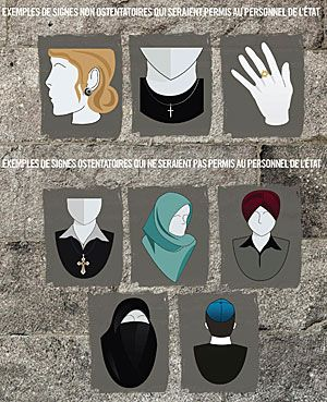 A graphic produced by the government of Quebec illustrates examples of religious symbols that would be acceptable, including rings and earrings (top three pictures) and garb that would be unacceptable, under the proposed charter of values.