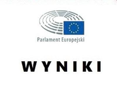 Wyniki wyborów w gminie Wleń