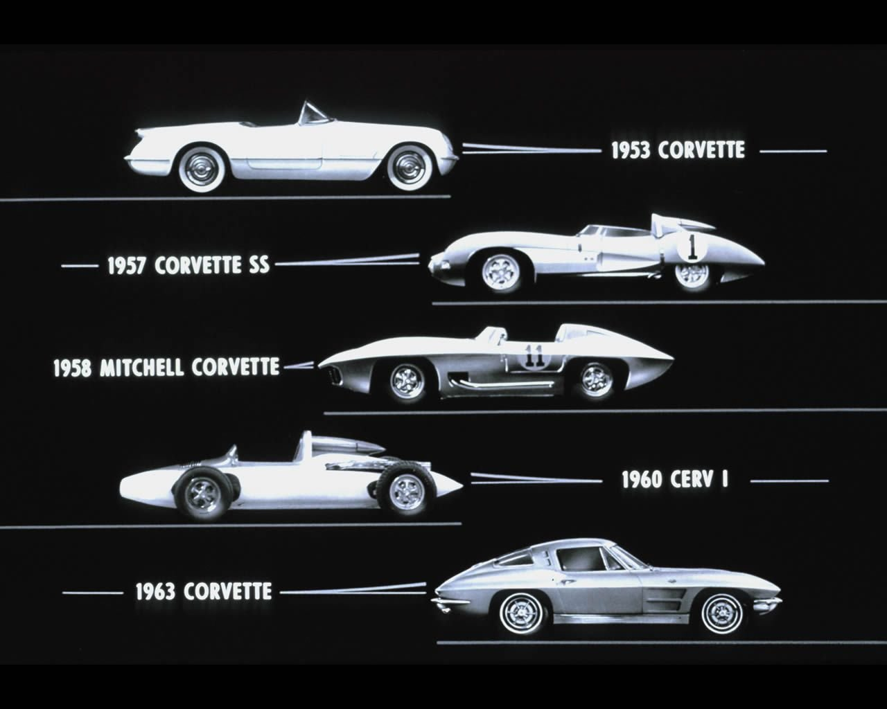 New Chevrolet Corvette Mitchell Sting Ray Race Car 1958 1961 On This Month