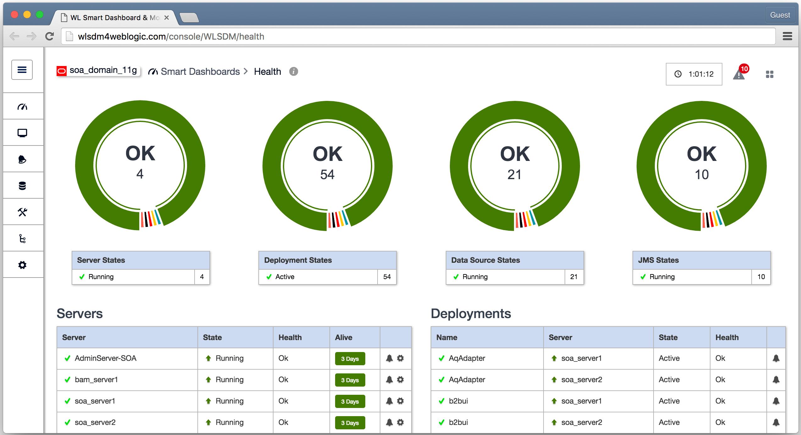 Weblogic Server Health Status Wlsdm Smart Dashboards