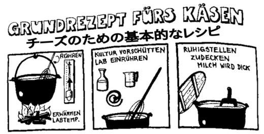 Grundrezept_kaesen_jap