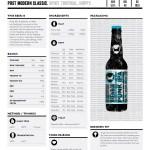 Punk IPA – klon piwa – V Warmiński Konkurs Piw Domowych