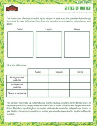 States of Matter  Printable Sixth Grade Physical Science ...