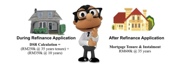 The Common Misconception On The Cash Out From A Refinancing Loan