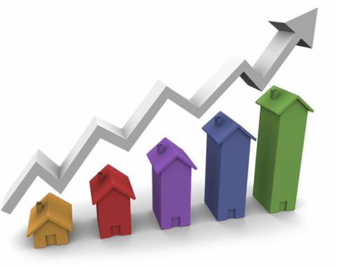 What Are The Types Of Returns From Property Investments 2