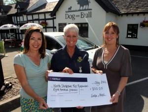 Party raises £800 for volunteer lifesavers