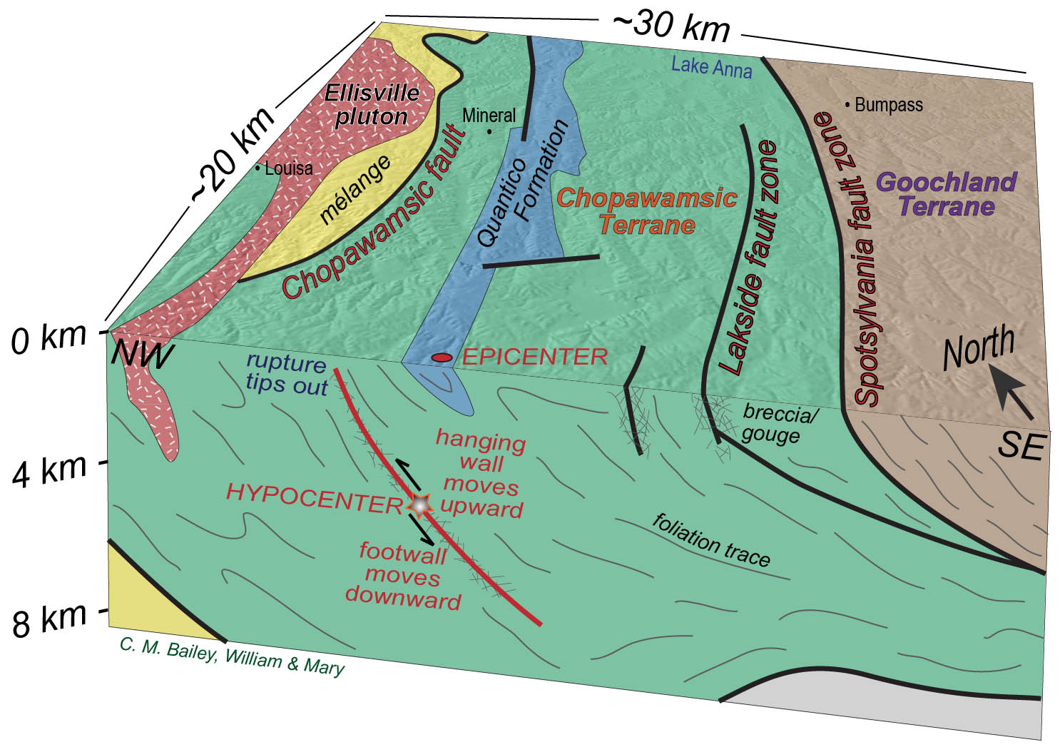 fault block diagram cobalt oxide lewis all shook up the 2011 virginia earthquake william