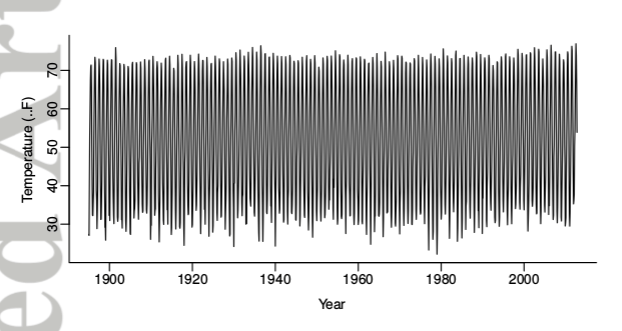 The data used below, taken from a draft version of Craigmile et al. The gray shaded letters indicate the draft.
