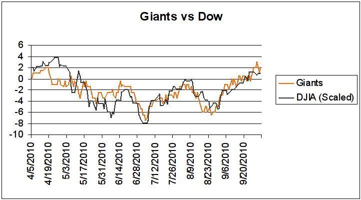 Giants index