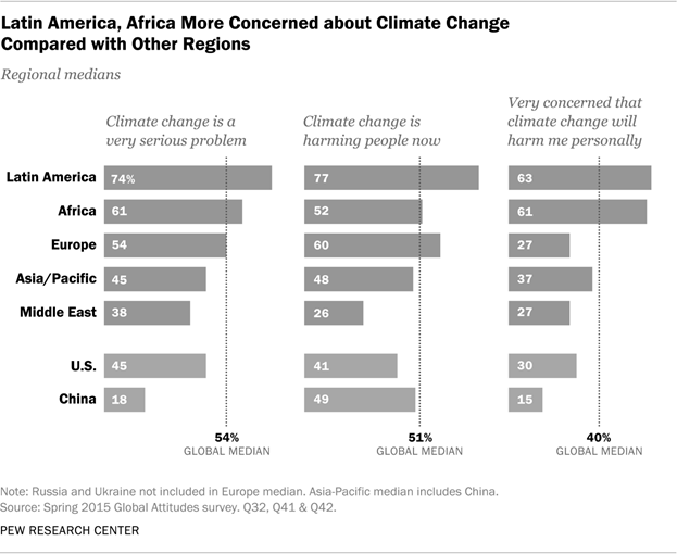 Climate-Change-Report-29