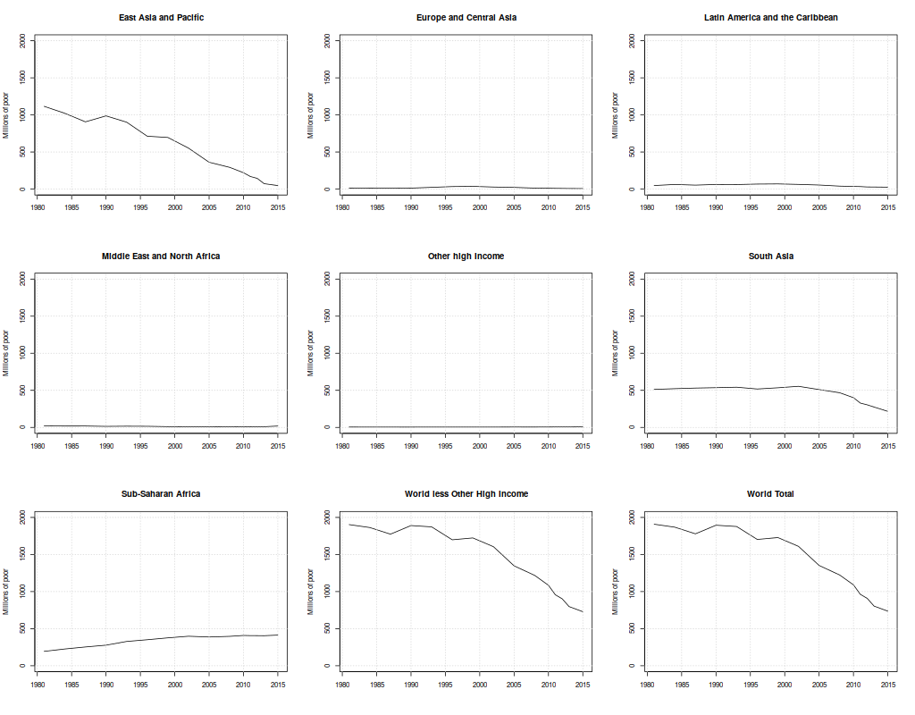 Measure of center definition statistics of sexual immorality