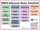 WMEA Wisconsin Music Standards Poster