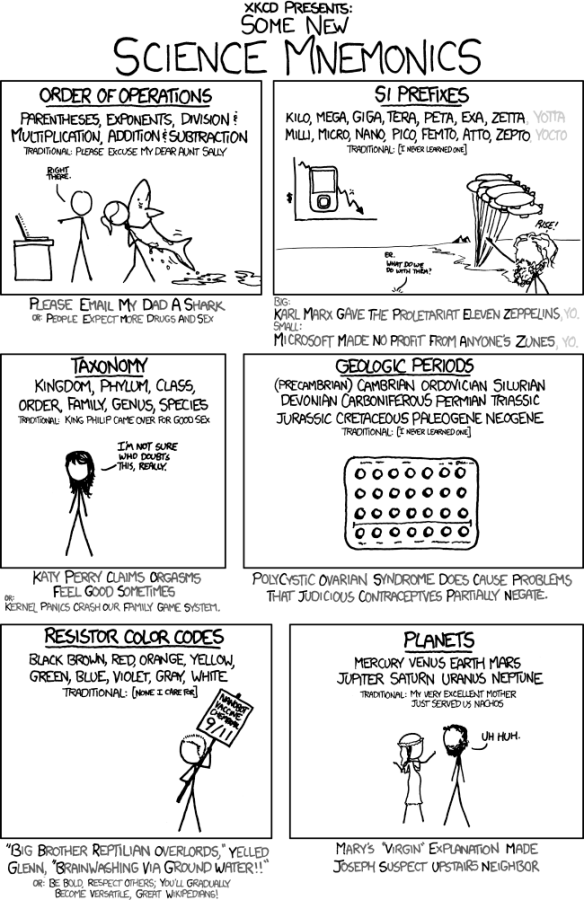 XKCD comic about mnemonics