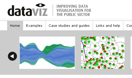 Screenshot of home page of improving-visualisation.org
