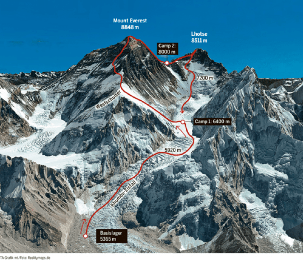 hight resolution of ueli steck s intended route