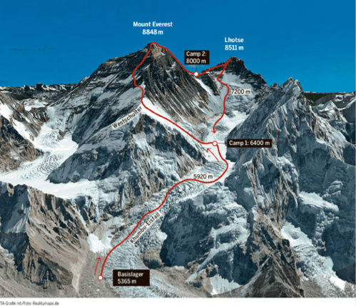 small resolution of ueli steck s intended route