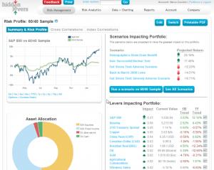 risk management for financial advisors