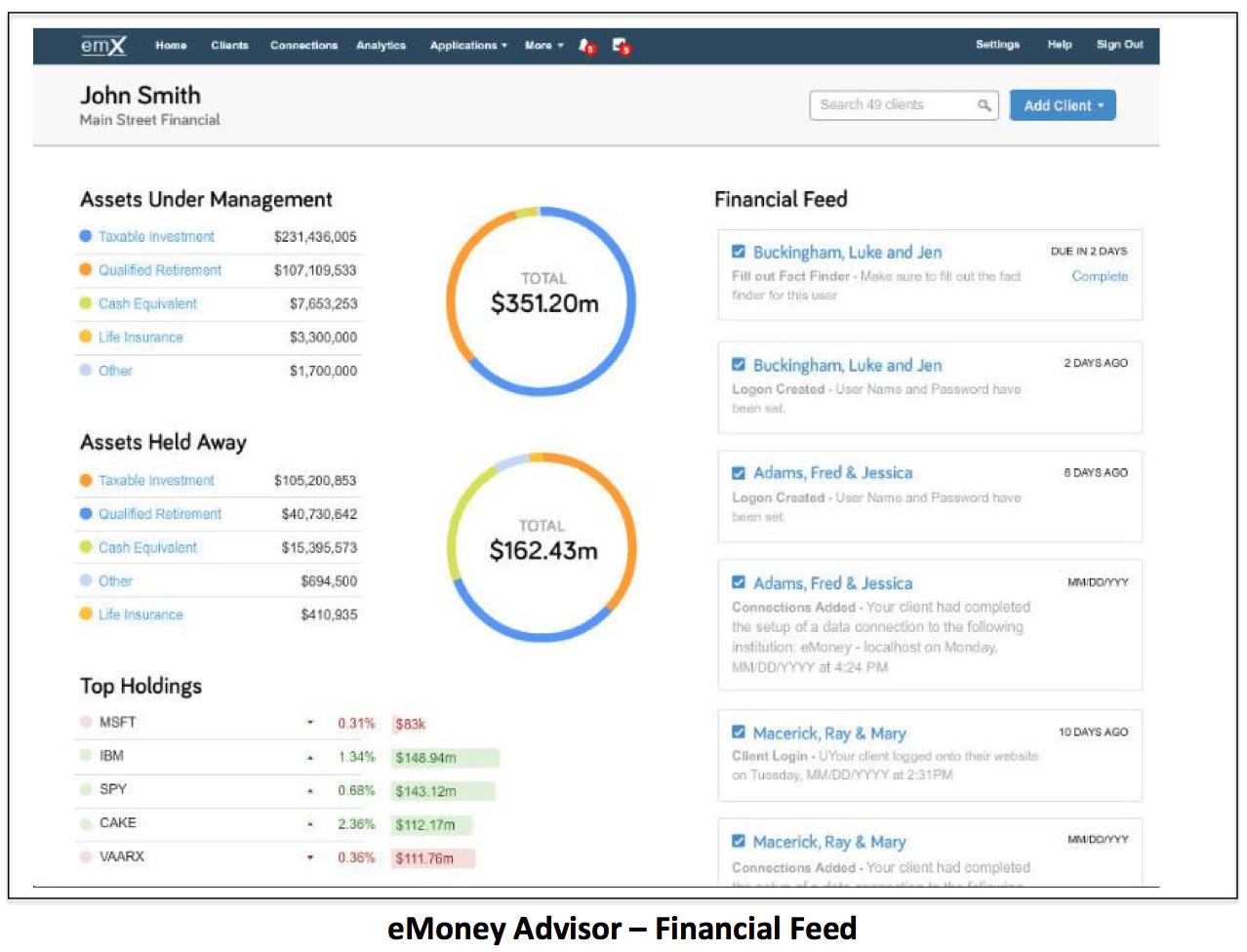 Emoney Advisor Vs Moneyguidepro Which Is The Best
