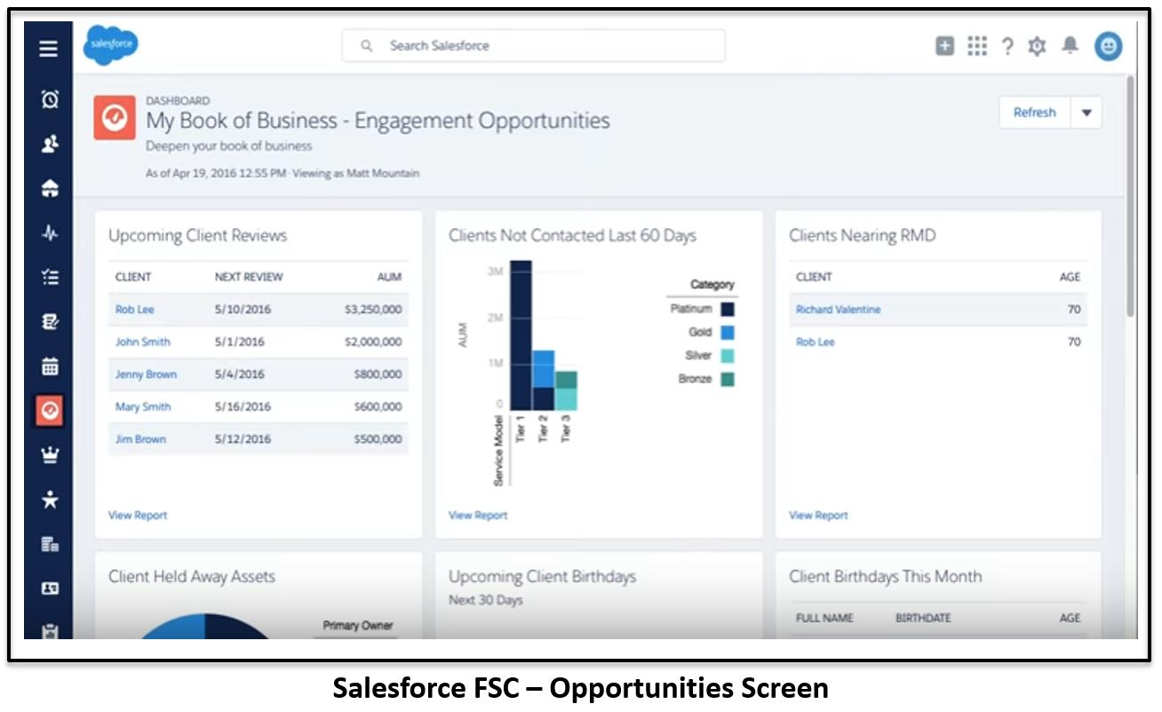 crm comparison One of these big changes recently was the announcement that microsoft dynamics crm is being replaced by  suitable we have created this licence comparison,.