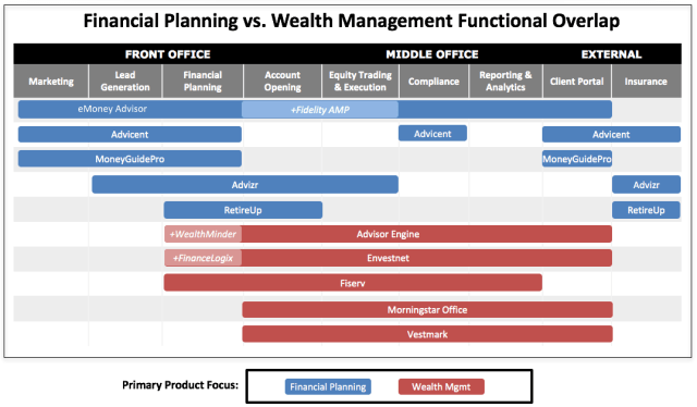 financial planning software