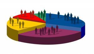 Wealth Management Marketing Strategy
