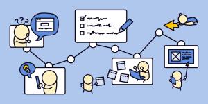 wealth management Client Experience