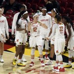 Terps break program assist record against Loyola