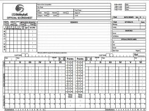 NCAA/USAV Score & Line-up Sheets