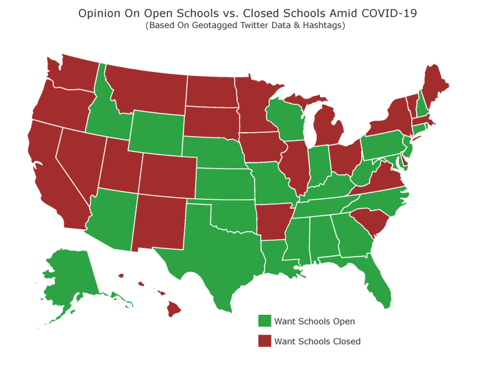 open or close schools