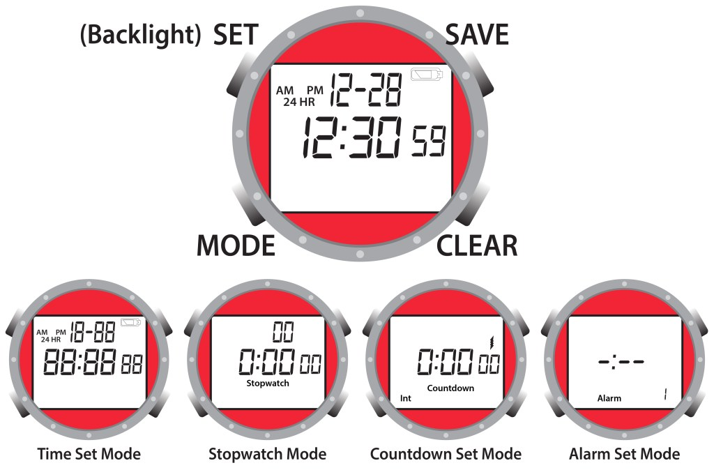 WobL+ watch faces showing functions and buttons.