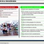 Warnung über Bildungsdefizit in Paraguay