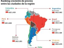Asunción lockt weiter Investoren an